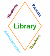 Library Value Proposition