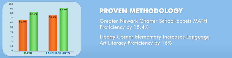 Proven Methodology: Greater Newark Charter School (K12) boosts Math Proficiency by 15.4%. Liberty Corner Elementary Increases Language Arts Literacy Proficiency by 16%.