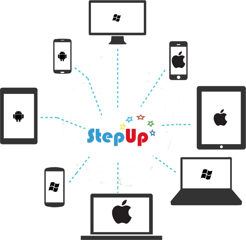 Lumos StepUp® connects you to online workbooks and practice tests using a number of devices.