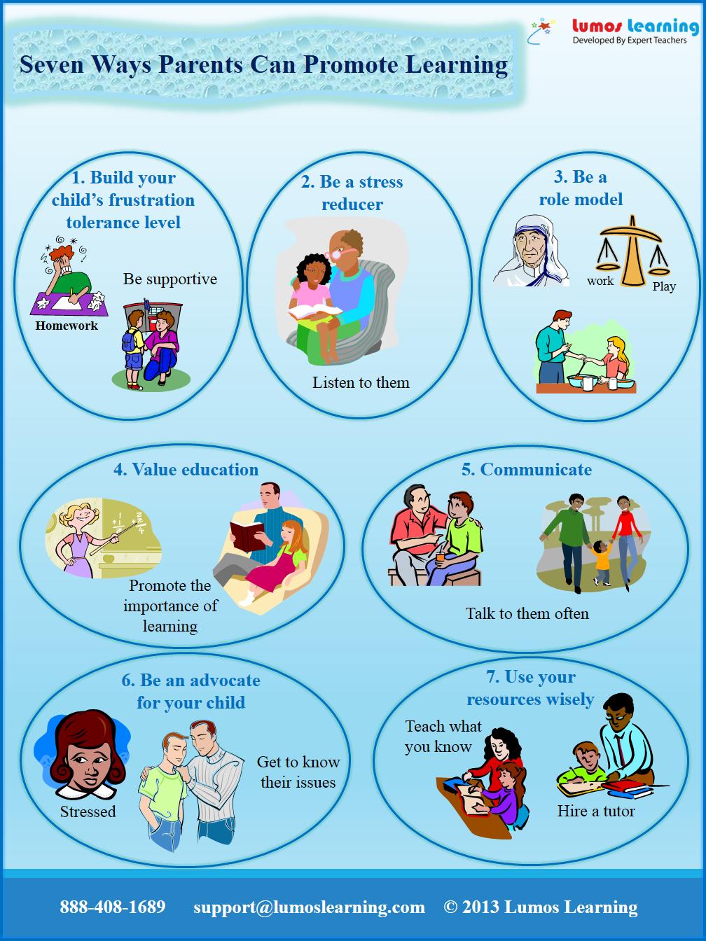 the seven roles of teacher Teacher-centredstrategiesarefocusedontheteacherasa the`supervisor'role,withtheteacherprovidingthestudent withopportunitiesforworkingintheclinicalcontext.