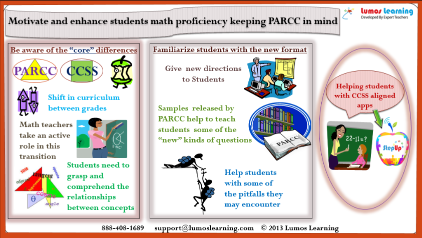 Keeping PARCC in Mind for Math… Without Teaching to the Test - Infographic