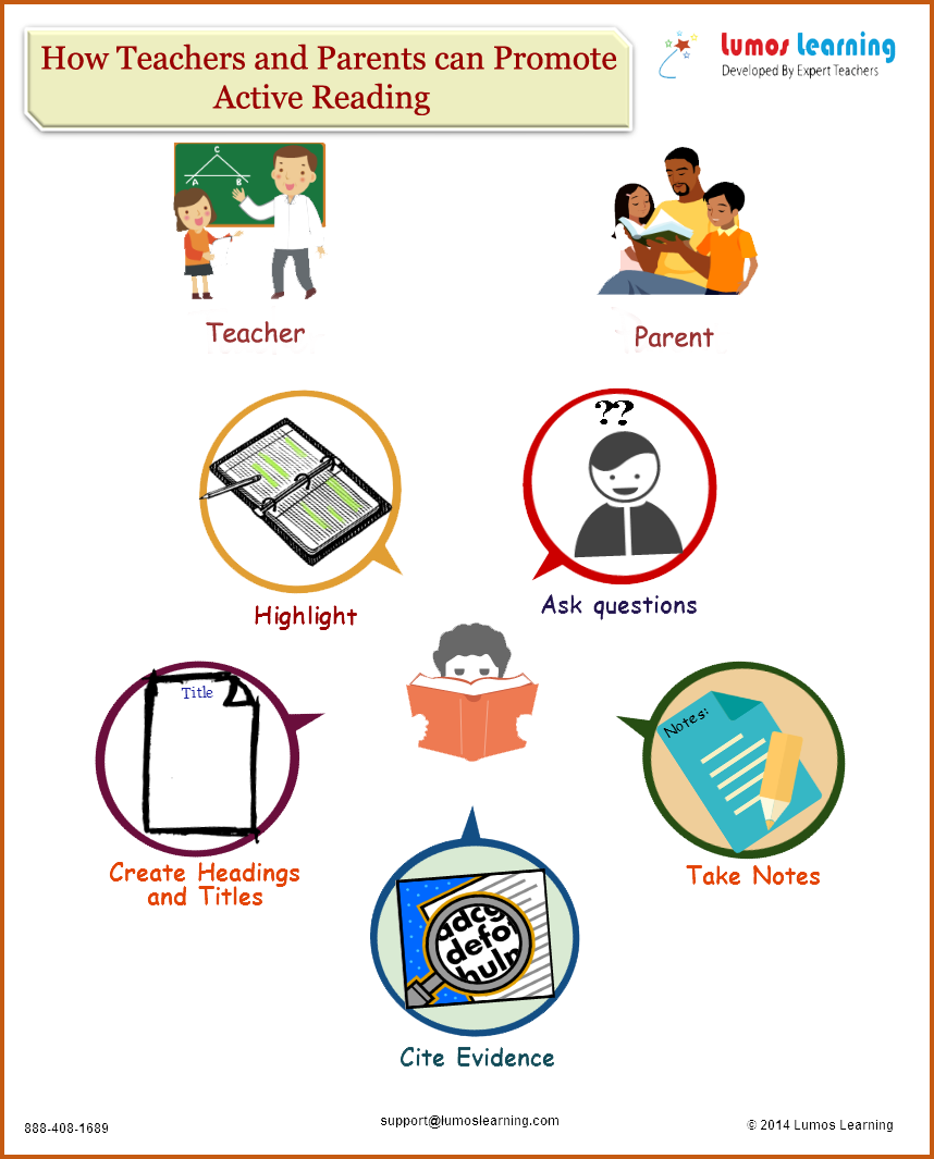 how teachers and parents can promote active reading