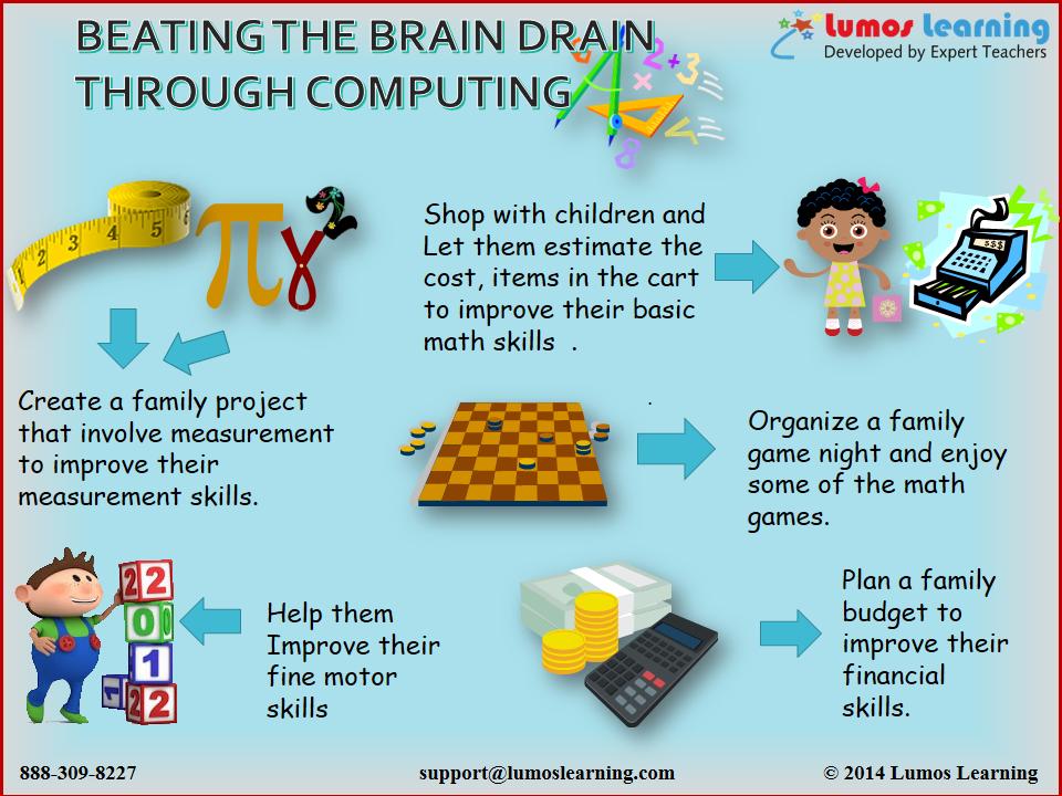 Beating the Brain Drain Through Computing